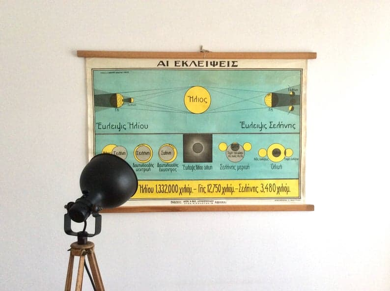 Mid Century Original Vintage Astronomy Pull Down Chart Eclipse Of The Sun And Moon Chart Science School Chart