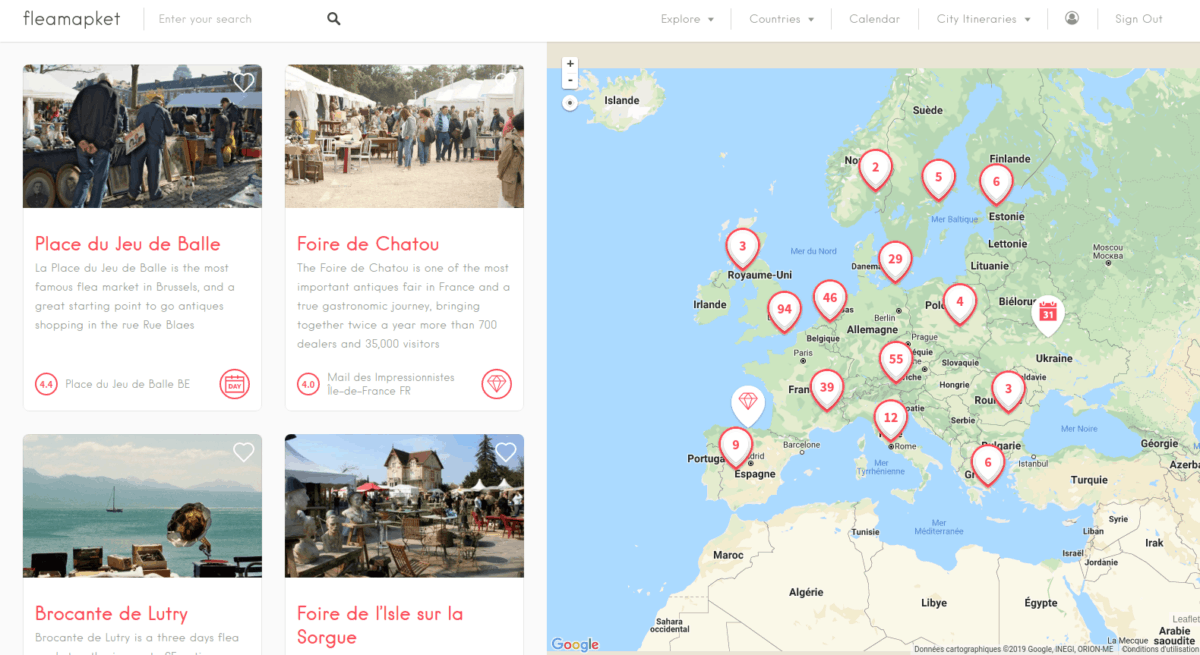 Best Flea markets of Europe on a map